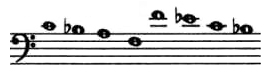 Typical tuning of a Nyatiti